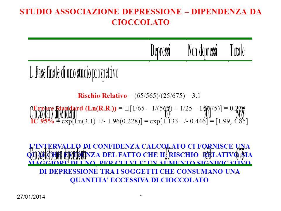 27/01/2014* STUDIO ASSOCIAZIONE DEPRESSIONE – DIPENDENZA DA CIOCCOLATO Rischio Relativo = (65/565)/(25/675) = 3.1 Errore Standard (Ln(R.R.)) = [1/65 –