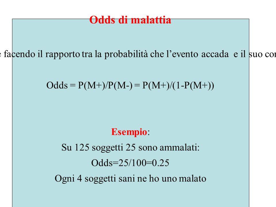 27/01/2014* Odds di malattia Lodds di un evento (malattia) si ottiene facendo il rapporto tra la probabilità che levento accada e il suo complemento a