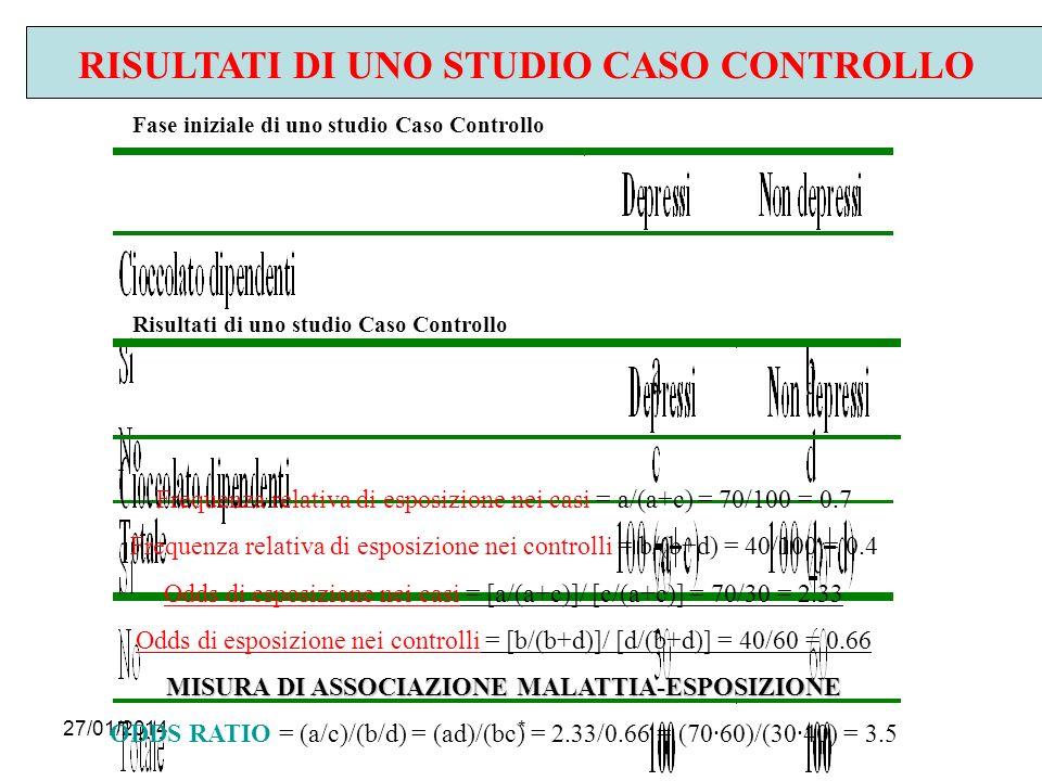 27/01/2014* RISULTATI DI UNO STUDIO CASO CONTROLLO Fase iniziale di uno studio Caso Controllo Risultati di uno studio Caso Controllo Frequenza relativ