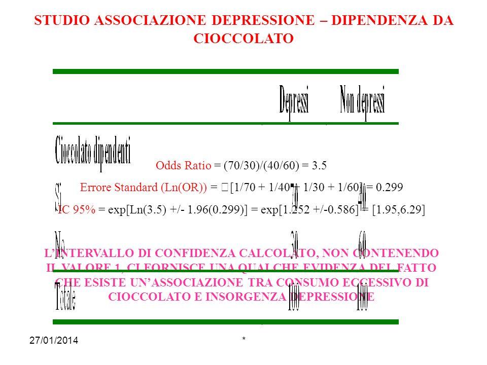 27/01/2014* STUDIO ASSOCIAZIONE DEPRESSIONE – DIPENDENZA DA CIOCCOLATO Odds Ratio = (70/30)/(40/60) = 3.5 Errore Standard (Ln(OR)) = [1/70 + 1/40 + 1/