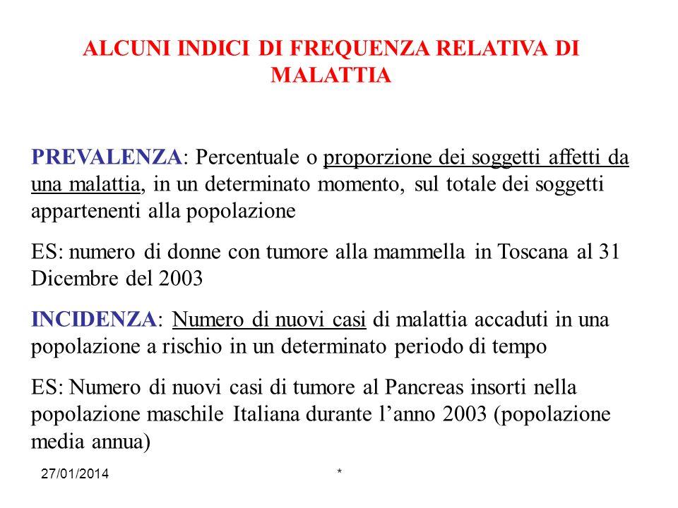 27/01/2014* ALCUNI INDICI DI FREQUENZA RELATIVA DI MALATTIA PREVALENZA: Percentuale o proporzione dei soggetti affetti da una malattia, in un determin