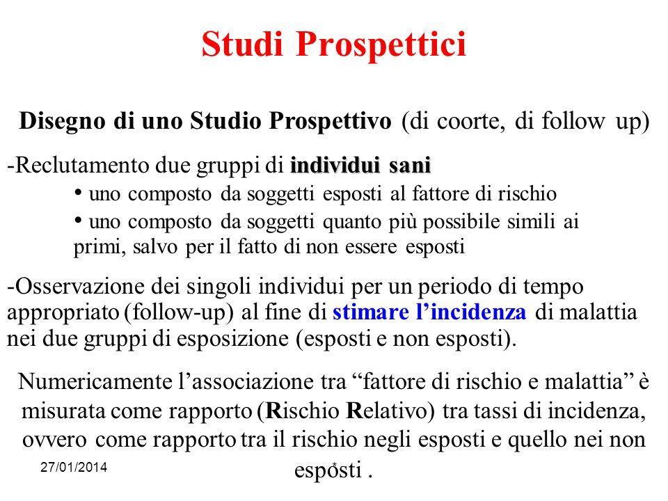 27/01/2014* Studi Prospettici Disegno di uno Studio Prospettivo (di coorte, di follow up) individui sani -Reclutamento due gruppi di individui sani un