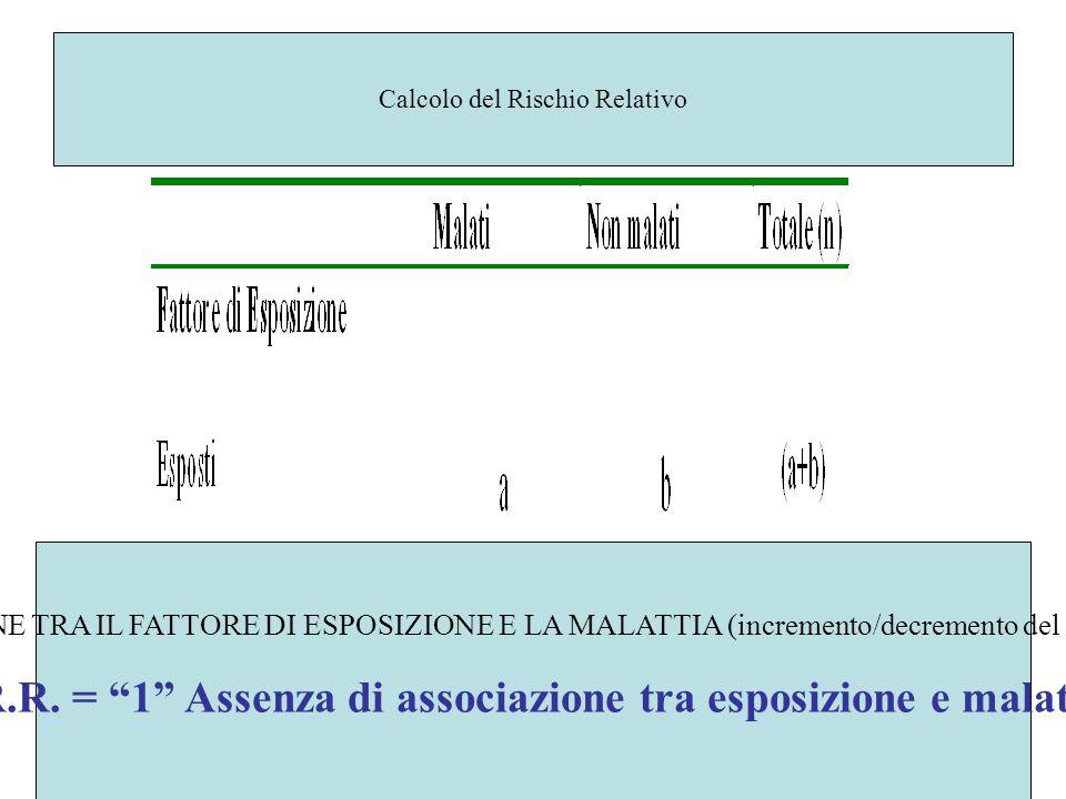 27/01/2014* Calcolo del Rischio Relativo IL R.R. MISURA LENTITA DELL ASSOCIAZIONE TRA IL FATTORE DI ESPOSIZIONE E LA MALATTIA (incremento/decremento d