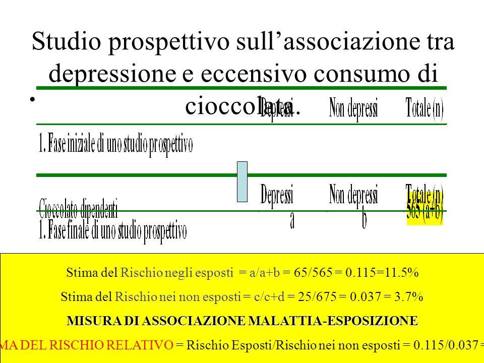 27/01/2014* Esempio Studio prospettivo sullassociazione tra depressione e eccensivo consumo di cioccolata. Stima del Rischio negli esposti = a/a+b = 6