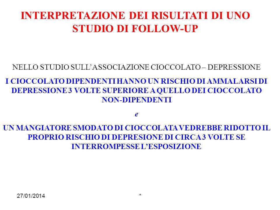 27/01/2014* INTERPRETAZIONE DEI RISULTATI DI UNO STUDIO DI FOLLOW-UP NELLO STUDIO SULLASSOCIAZIONE CIOCCOLATO – DEPRESSIONE I CIOCCOLATO DIPENDENTI HA