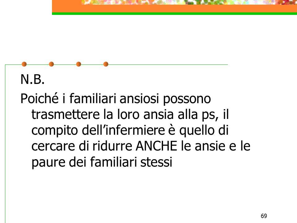 69 N.B. Poiché i familiari ansiosi possono trasmettere la loro ansia alla ps, il compito dellinfermiere è quello di cercare di ridurre ANCHE le ansie