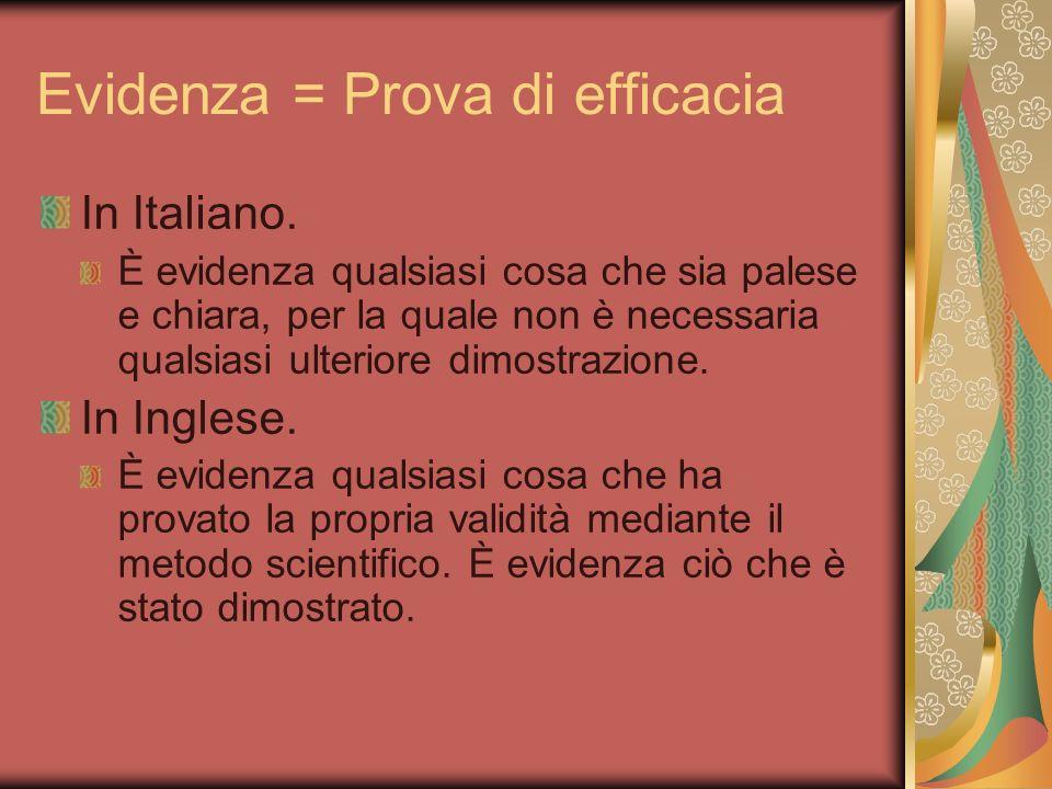 Evidenza = Prova di efficacia In Italiano. È evidenza qualsiasi cosa che sia palese e chiara, per la quale non è necessaria qualsiasi ulteriore dimost