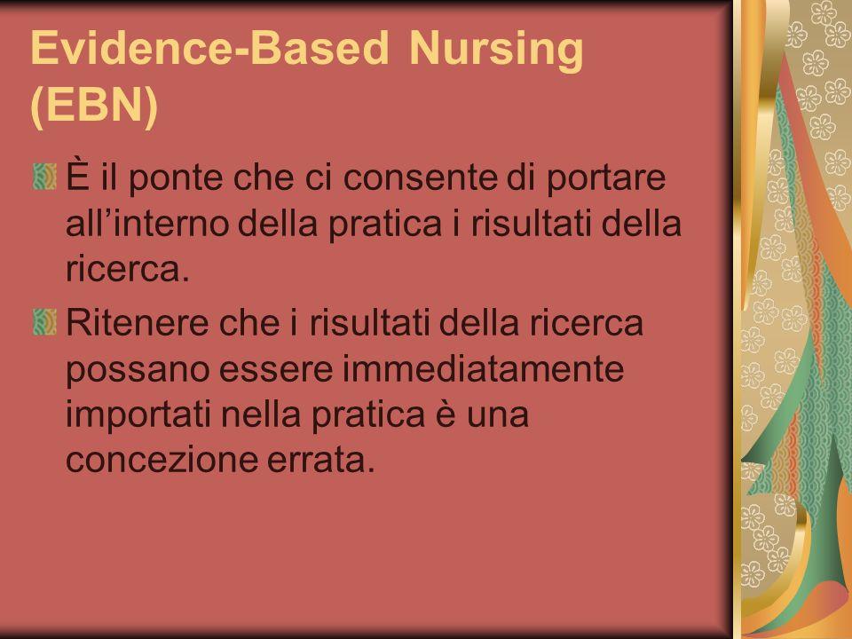 Evidence-Based Nursing (EBN) È il ponte che ci consente di portare allinterno della pratica i risultati della ricerca. Ritenere che i risultati della
