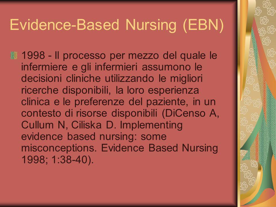 Evidence-Based Nursing (EBN) 1998 - Il processo per mezzo del quale le infermiere e gli infermieri assumono le decisioni cliniche utilizzando le migli