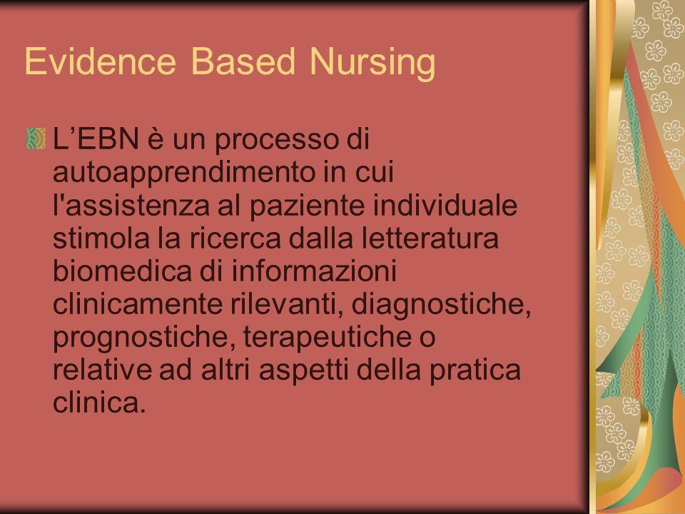 Evidence Based Nursing LEBN è un processo di autoapprendimento in cui l'assistenza al paziente individuale stimola la ricerca dalla letteratura biomed