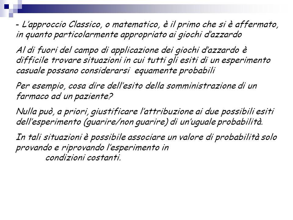 Definizione Classica n m Se un esperimento può dar luogo ad n esiti tutti egualmente possibili, e se m di questi esiti hanno lattributo A, si definisc