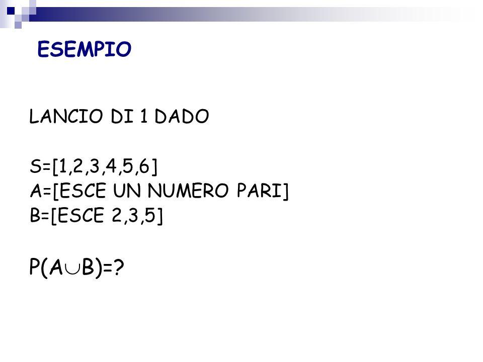 PROBABILITA DELLUNIONE DI EVENTI: REGOLA DELLA SOMMA P(E F) = P(E)+P(F)-P(E F) P(E F) = P(E)+P(F) per eventi disgiunti E F intersezione