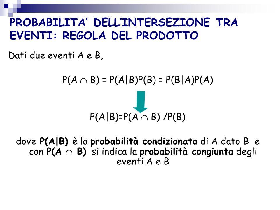 SI CONSIDERI LESTRAZIONE SENZA REIMMISSIONE DI DUE CARTE DAL MAZZO A = LA PRIMA CARTA E PICCHE B|A = LA SECONDA CARTA E PICCHE P(A) = 13/52 P(B|A) = 1