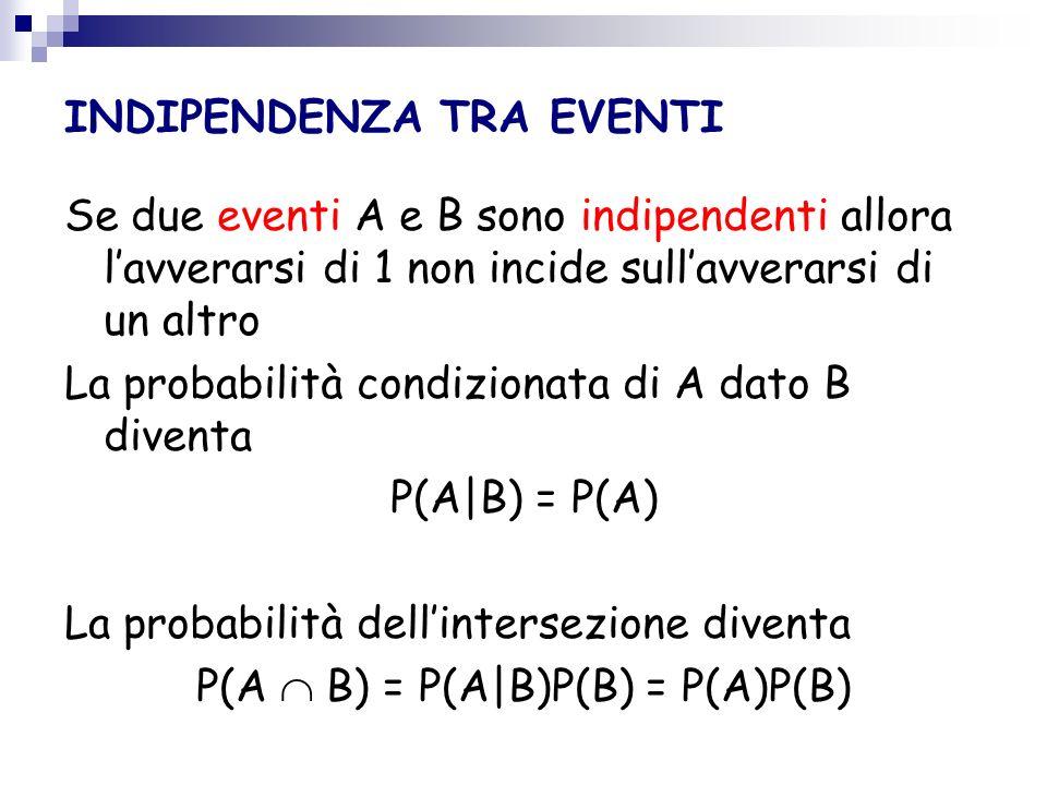PROBABILITA DELLINTERSEZIONE TRA EVENTI: REGOLA DEL PRODOTTO Dati due eventi A e B, P(A B) = P(A|B)P(B) = P(B|A)P(A) P(A|B)=P(A B) /P(B) dove P(A|B) è