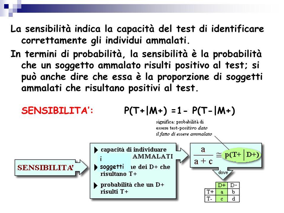 SENSIBILITA E SPECIFICITA La SENSIBILITA e la SPECIFICITA sono le due misure principali che vengono impiegate per valutare la capacità del test di ind