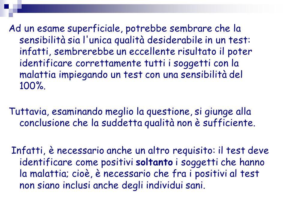 La sensibilità indica la capacità del test di identificare correttamente gli individui ammalati. In termini di probabilità, la sensibilità è la probab
