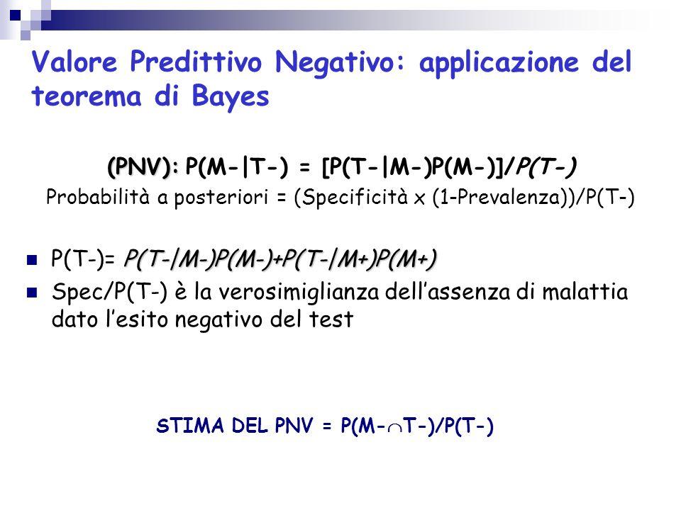 Valore Predittivo Positivo: applicazione del teorema di Bayes (PPV): (PPV): P(M+|T+) = [P(T+|M+)P(M+)]/P(T+) Probabilità a posteriori = (Sensibilità x