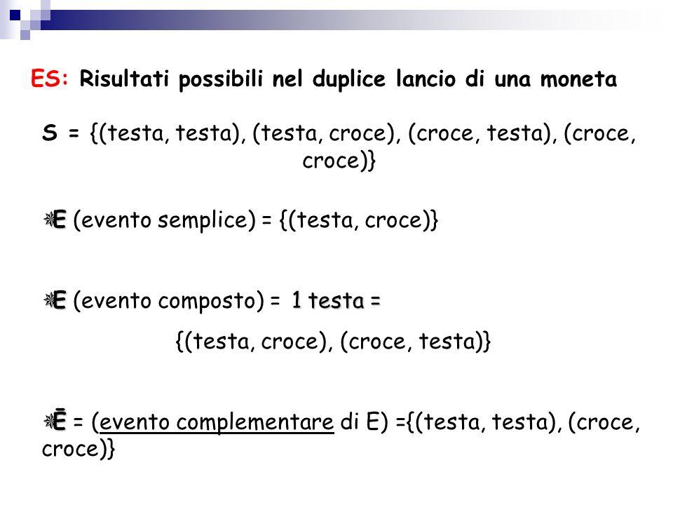 Lo spazio degli eventi (S) è composto da tutti i possibili esiti di un esperimento: - Eventi semplici - Eventi composti (combinazioni di eventi sempli