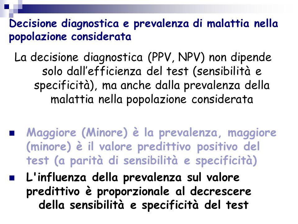 Esempio sullimportanza pratica di un test La prevalenza di una determinata malattia nella popolazione di interesse è del 6%. Il test diagnostico su ta
