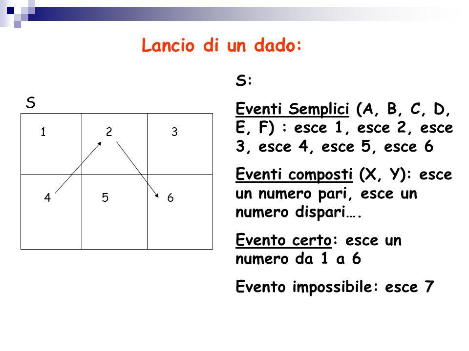 ES: Risultati possibili nel duplice lancio di una moneta S = {(testa, testa), (testa, croce), (croce, testa), (croce, croce)} E E (evento semplice) =