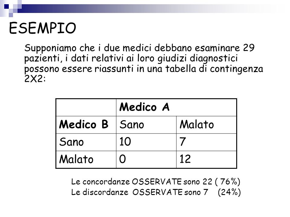 LA CONCORDANZA DIAGNOSTICA Supponiamo che due medici debbano esprimano una diagnosi relativa allo stato di salute di uno stesso paziente (variabile ca