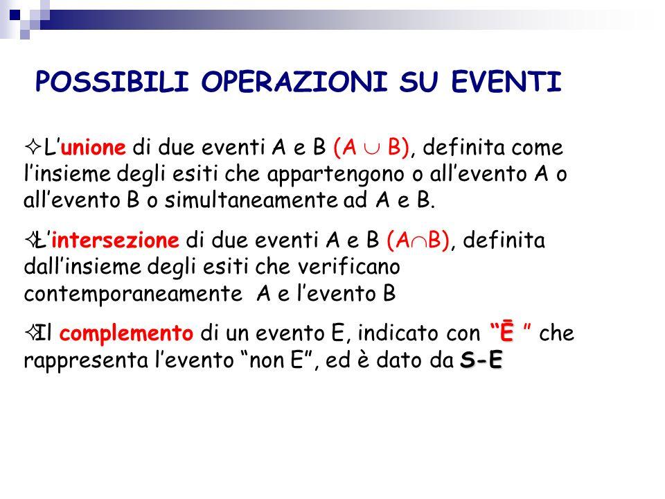 S: Eventi Semplici (A, B, C, D, E, F) : esce 1, esce 2, esce 3, esce 4, esce 5, esce 6 Eventi composti (X, Y): esce un numero pari, esce un numero dis