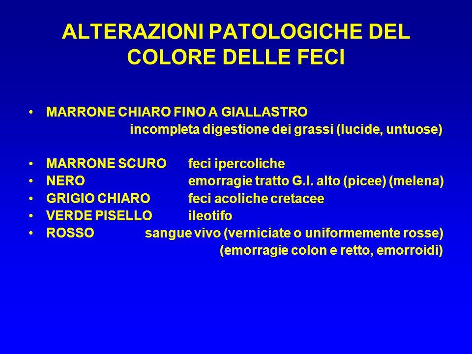 ALTERAZIONI PATOLOGICHE DEL COLORE DELLE FECI MARRONE CHIARO FINO A GIALLASTRO incompleta digestione dei grassi (lucide, untuose) MARRONE SCURO feci i