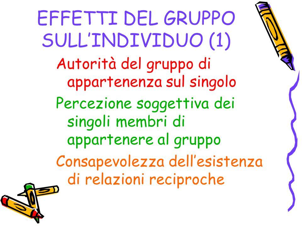 EFFETTI DEL GRUPPO SULLINDIVIDUO (1) Autorità del gruppo di appartenenza sul singolo Percezione soggettiva dei singoli membri di appartenere al gruppo