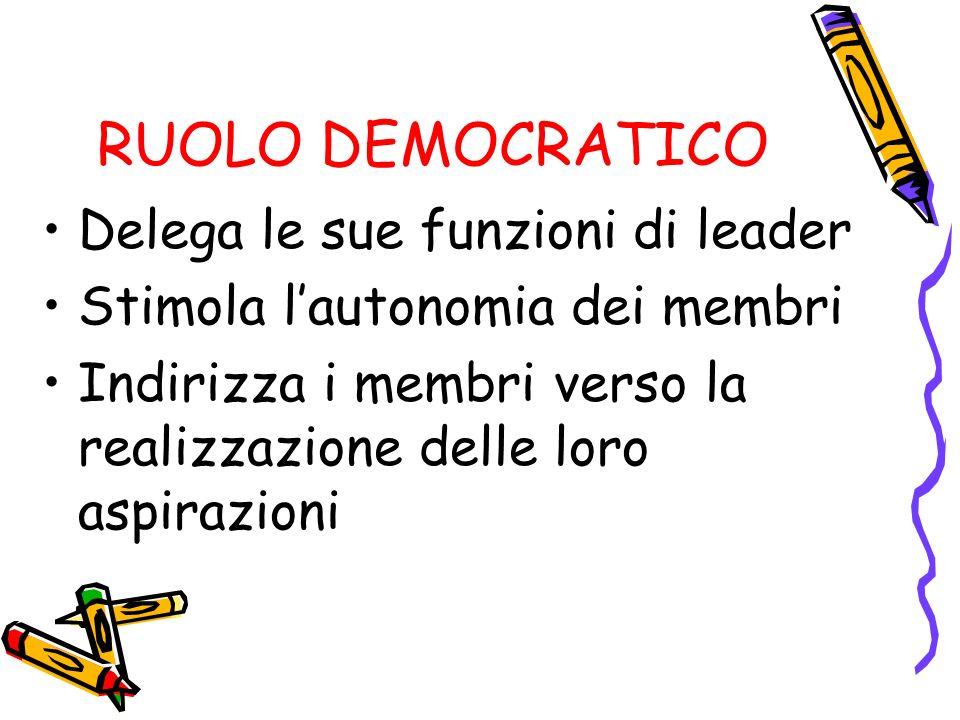 RUOLO DEMOCRATICO Delega le sue funzioni di leader Stimola lautonomia dei membri Indirizza i membri verso la realizzazione delle loro aspirazioni