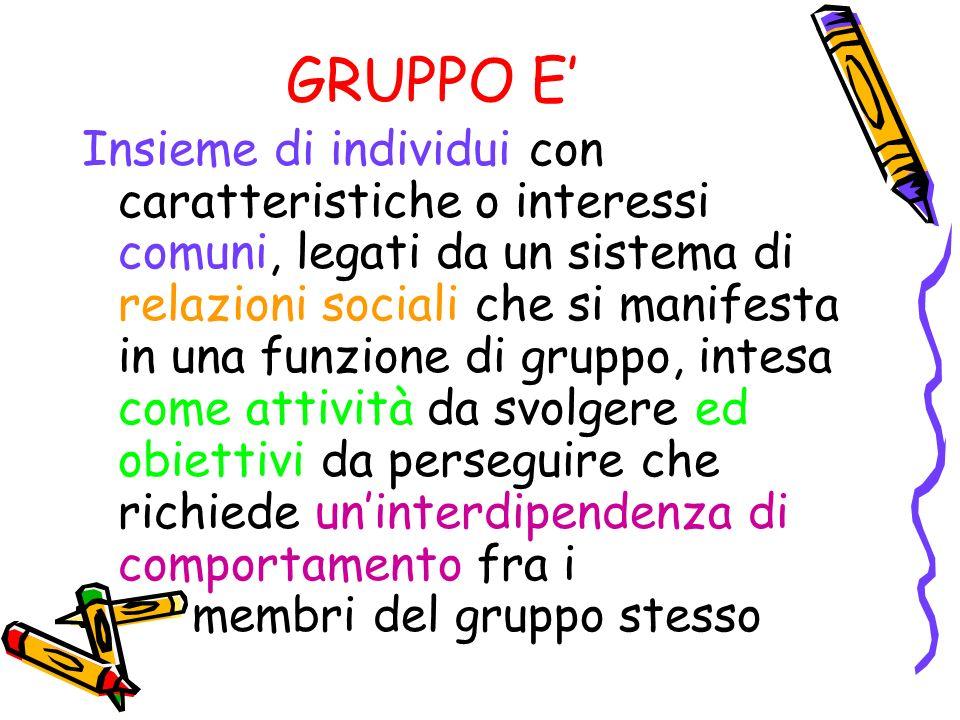 GRUPPO E Insieme di individui con caratteristiche o interessi comuni, legati da un sistema di relazioni sociali che si manifesta in una funzione di gr