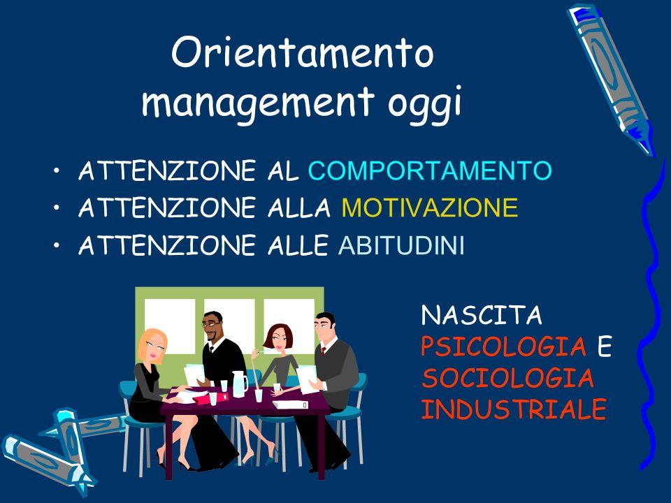 Orientamento management oggi ATTENZIONE AL COMPORTAMENTO ATTENZIONE ALLA MOTIVAZIONE ATTENZIONE ALLE ABITUDINI NASCITA PSICOLOGIA E SOCIOLOGIA INDUSTR