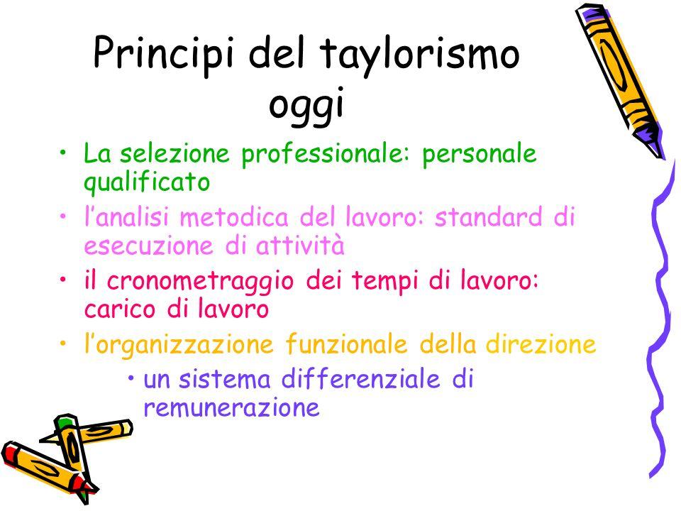 Principi del taylorismo oggi La selezione professionale: personale qualificato lanalisi metodica del lavoro: standard di esecuzione di attività il cro