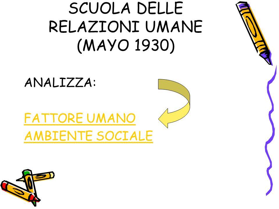 SCUOLA DELLE RELAZIONI UMANE (MAYO 1930) ANALIZZA: FATTORE UMANO AMBIENTE SOCIALE