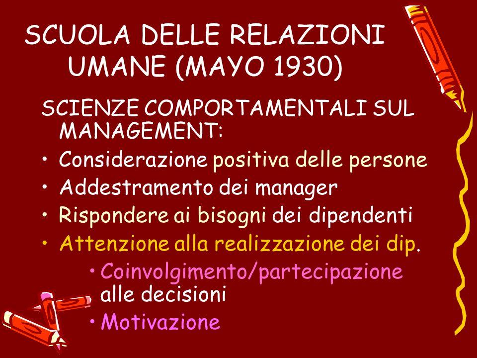 SCUOLA DELLE RELAZIONI UMANE (MAYO 1930) SCIENZE COMPORTAMENTALI SUL MANAGEMENT: Considerazione positiva delle persone Addestramento dei manager Rispo