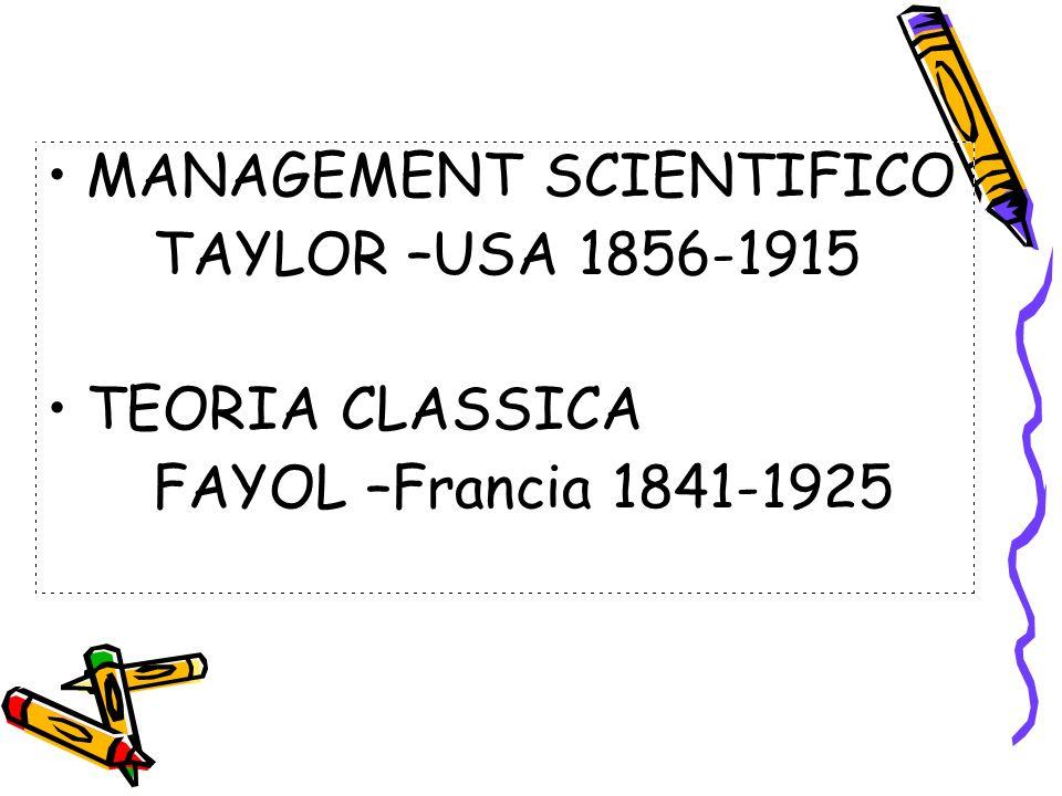 MANAGEMENT SCIENTIFICO TAYLOR –USA 1856-1915 TEORIA CLASSICA FAYOL –Francia 1841-1925