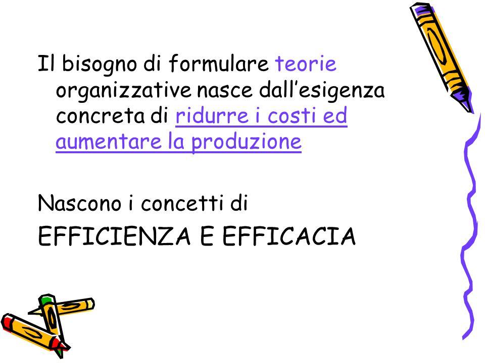 Il bisogno di formulare teorie organizzative nasce dallesigenza concreta di ridurre i costi ed aumentare la produzione Nascono i concetti di EFFICIENZ
