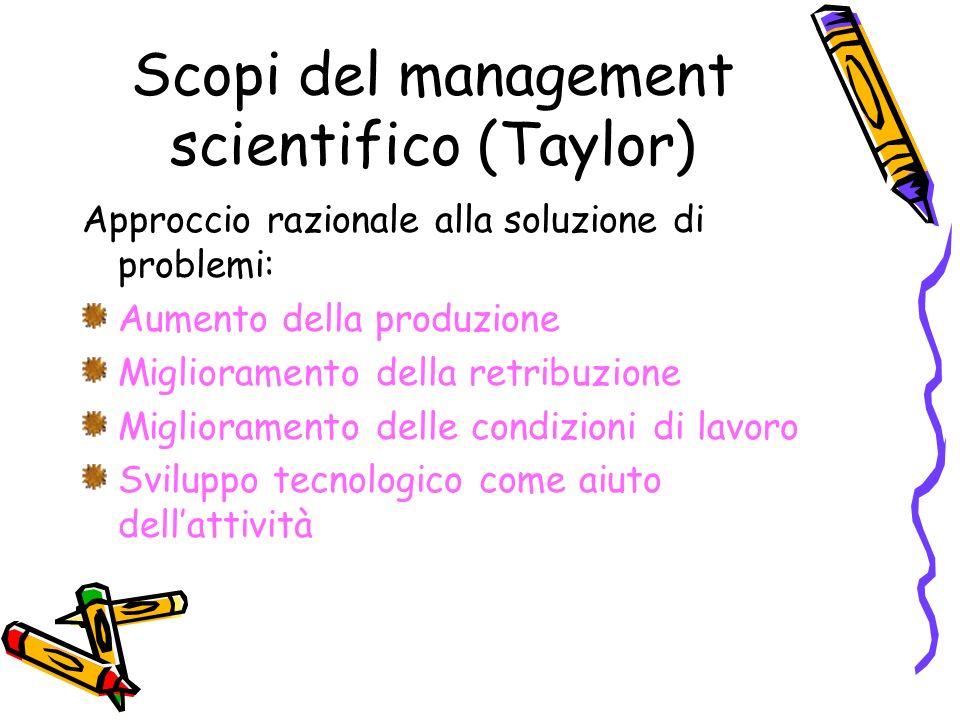 Scopi del management scientifico (Taylor) Approccio razionale alla soluzione di problemi: Aumento della produzione Miglioramento della retribuzione Mi