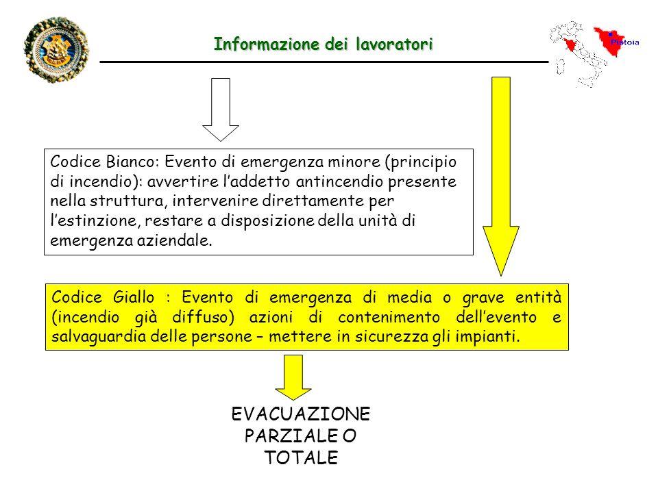 Informazione dei lavoratori Codice Bianco: Evento di emergenza minore (principio di incendio): avvertire laddetto antincendio presente nella struttura