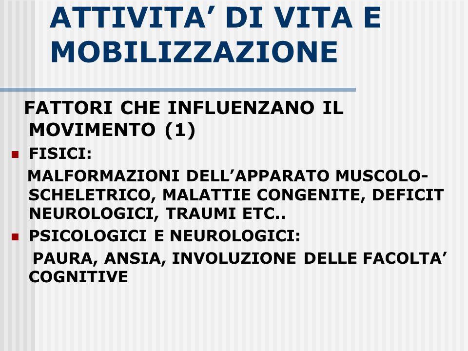 ATTIVITA DI VITA E MOBILIZZAZIONE FATTORI CHE INFLUENZANO IL MOVIMENTO (1) FISICI: MALFORMAZIONI DELLAPPARATO MUSCOLO- SCHELETRICO, MALATTIE CONGENITE