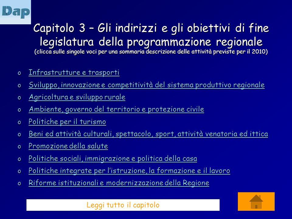 Capitolo 3 – Gli indirizzi e gli obiettivi di fine legislatura della programmazione regionale (clicca sulle singole voci per una sommaria descrizione delle attività previste per il 2010) o Infrastrutture e trasporti Infrastrutture e trasporti Infrastrutture e trasporti o Sviluppo, innovazione e competitività del sistema produttivo regionale Sviluppo, innovazione e competitività del sistema produttivo regionale Sviluppo, innovazione e competitività del sistema produttivo regionale o Agricoltura e sviluppo rurale Agricoltura e sviluppo rurale Agricoltura e sviluppo rurale o Ambiente, governo del territorio e protezione civile Ambiente, governo del territorio e protezione civile Ambiente, governo del territorio e protezione civile o Politiche per il turismo Politiche per il turismo Politiche per il turismo o Beni ed attività culturali, spettacolo, sport, attività venatoria ed ittica Beni ed attività culturali, spettacolo, sport, attività venatoria ed ittica Beni ed attività culturali, spettacolo, sport, attività venatoria ed ittica o Promozione della salute Promozione della salute Promozione della salute o Politiche sociali, immigrazione e politica della casa Politiche sociali, immigrazione e politica della casa Politiche sociali, immigrazione e politica della casa o Politiche integrate per listruzione, la formazione e il lavoro Politiche integrate per listruzione, la formazione e il lavoro Politiche integrate per listruzione, la formazione e il lavoro o Riforme istituzionali e modernizzazione della Regione Riforme istituzionali e modernizzazione della Regione Riforme istituzionali e modernizzazione della Regione Leggi tutto il capitolo