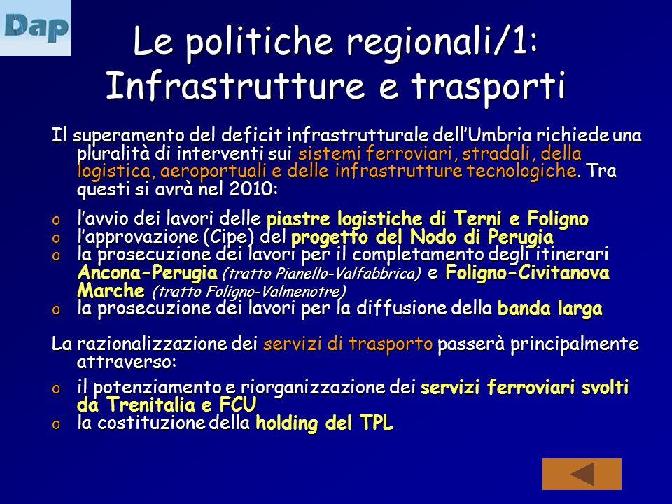Le politiche regionali/1: Infrastrutture e trasporti Il superamento del deficit infrastrutturale dellUmbria richiede una pluralità di interventi sui sistemi ferroviari, stradali, della logistica, aeroportuali e delle infrastrutture tecnologiche.