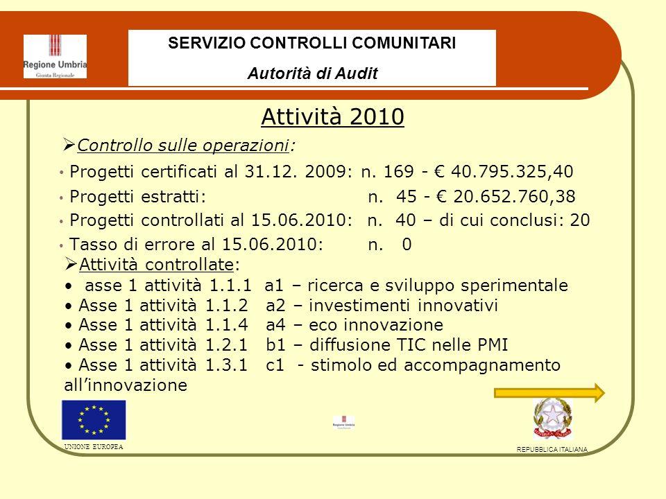 Progetti certificati al 31.12. 2009: n. 169 - 40.795.325,40 Progetti estratti: n.