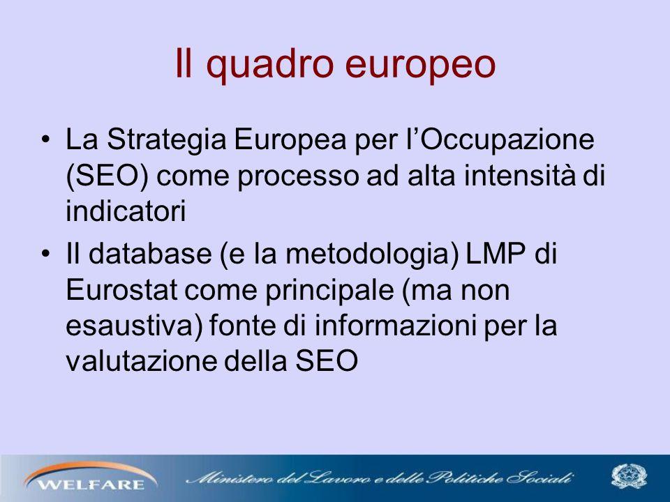 Il quadro europeo La Strategia Europea per lOccupazione (SEO) come processo ad alta intensità di indicatori Il database (e la metodologia) LMP di Eurostat come principale (ma non esaustiva) fonte di informazioni per la valutazione della SEO