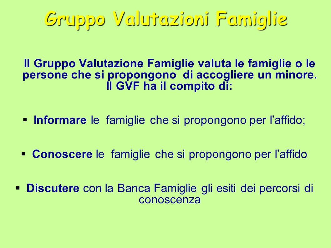 Banca Famiglie La Banca Famiglie è lo spazio allinterno del quale vengono raccolte e organizzate le disponibilità delle famiglie conosciute dal Gruppo Valutazione Famiglie.