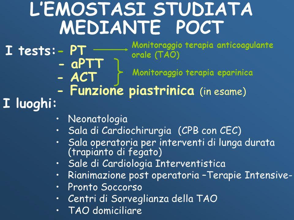 LEMOSTASI STUDIATA MEDIANTE POCT Neonatologia Sala di Cardiochirurgia (CPB con CEC) Sala operatoria per interventi di lunga durata (trapianto di fegat