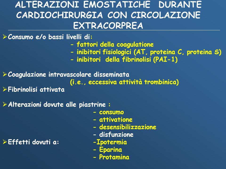 ALTERAZIONI EMOSTATICHE DURANTE CARDIOCHIRURGIA CON CIRCOLAZIONE EXTRACORPREA Consumo e/o bassi livelli di: - fattori della coagulatione - inibitori f