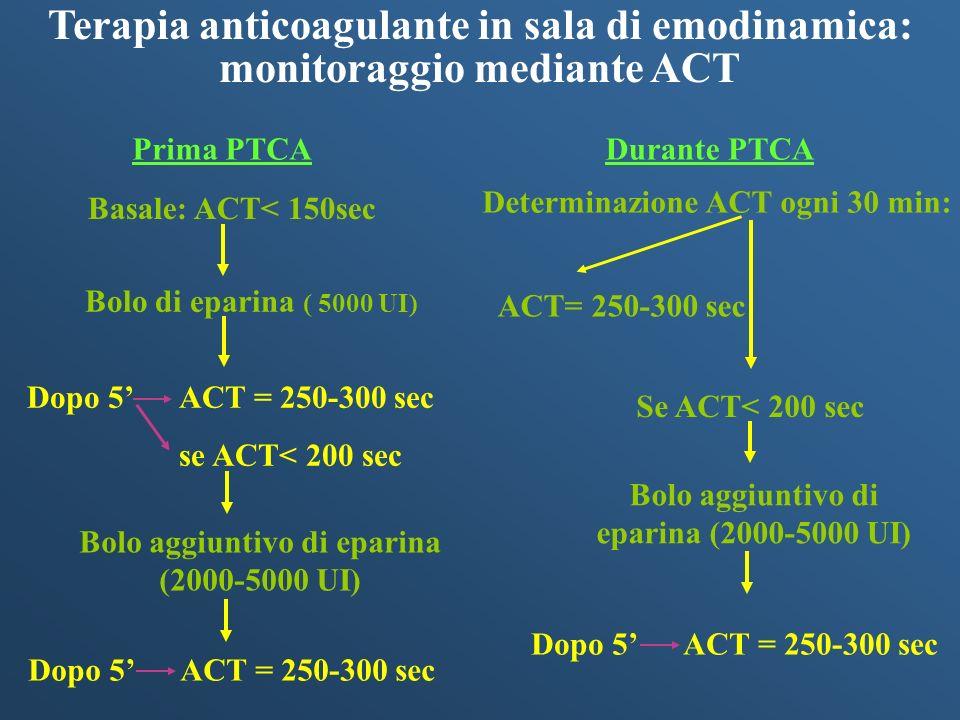 Terapia anticoagulante in sala di emodinamica: monitoraggio mediante ACT Basale: ACT< 150sec Bolo di eparina ( 5000 UI) Dopo 5 ACT = 250-300 sec se AC