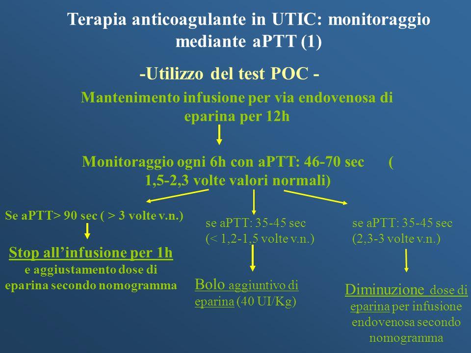 Terapia anticoagulante in UTIC: monitoraggio mediante aPTT (1) Mantenimento infusione per via endovenosa di eparina per 12h Monitoraggio ogni 6h con a