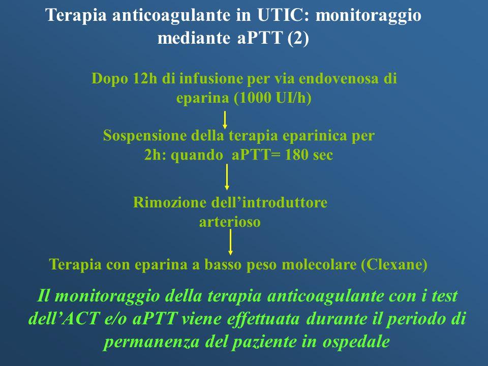 Terapia anticoagulante in UTIC: monitoraggio mediante aPTT (2) Dopo 12h di infusione per via endovenosa di eparina (1000 UI/h) Sospensione della terap