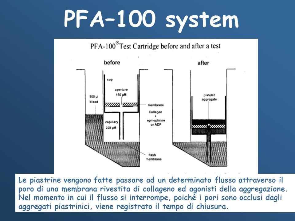 PFA–100 system La cartuccia prima e dopo il test Le piastrine vengono fatte passare ad un determinato flusso attraverso il poro di una membrana rivest